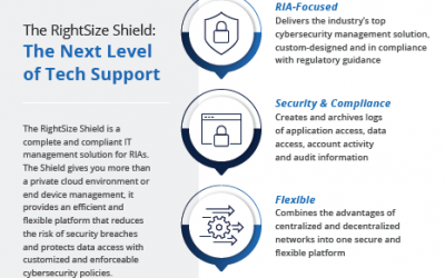 Benefits of the RightSize Shield One Pager